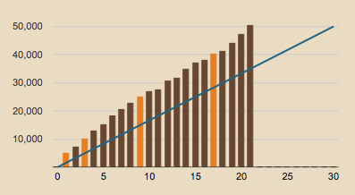nano 2015 graph